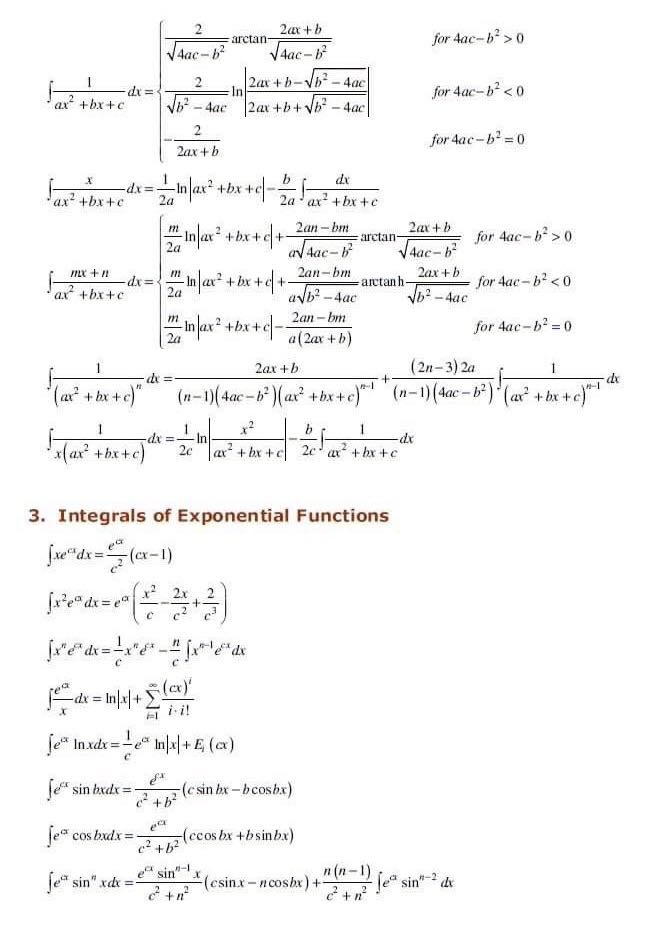 ' Integration Formulas ' ' list of Integration Formulas pdf with example '