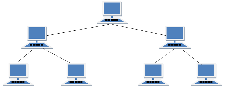 ' tree topology '