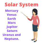 ' Solar System ' ' planets ' ' our planets ' ' solar system in Hindi '