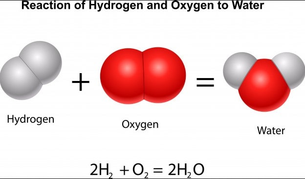 ' Hydrogen Gas ' ' Facts about Hydrogen Gas '