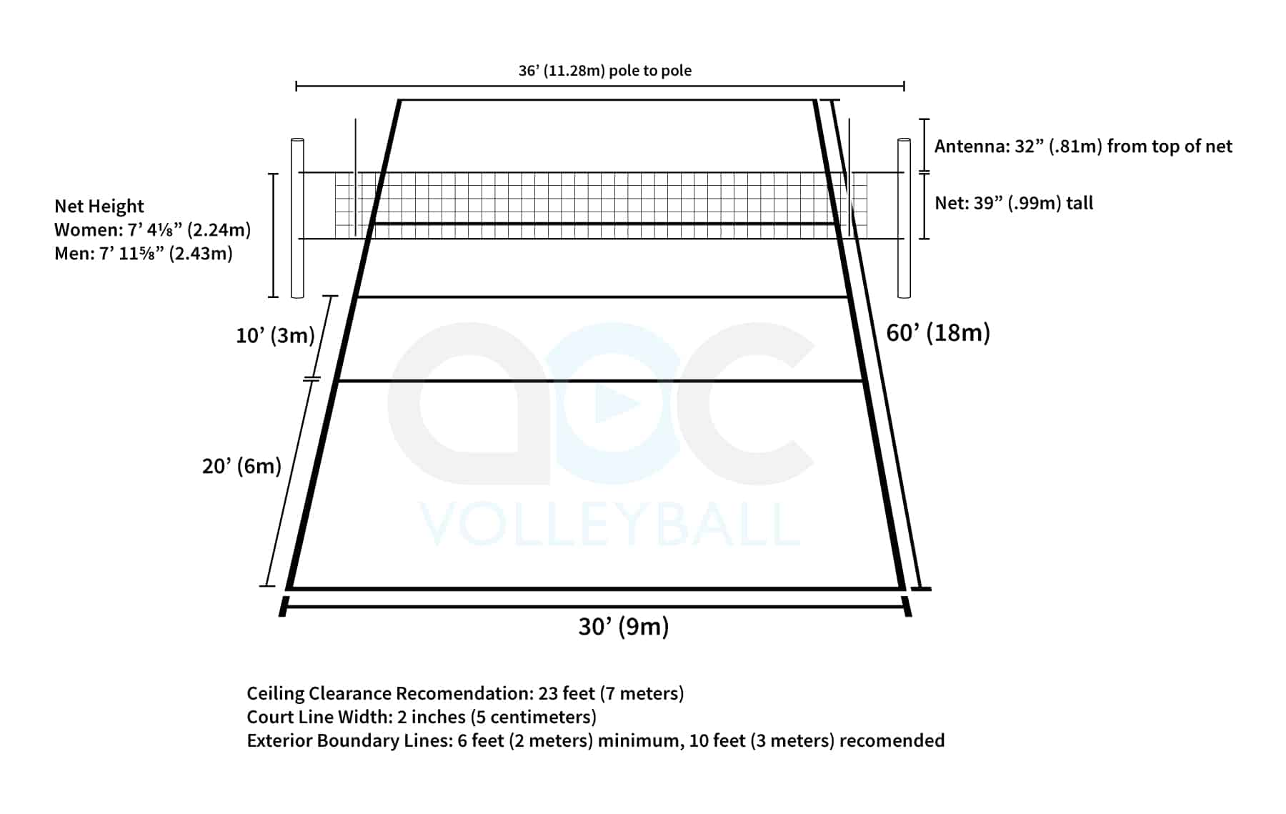 volleyball court size in meter, volleyball court size net height, volleyball net height, volleyball court size in feet in hindi, volleyball net size and height, volleyball court dimensions in meters